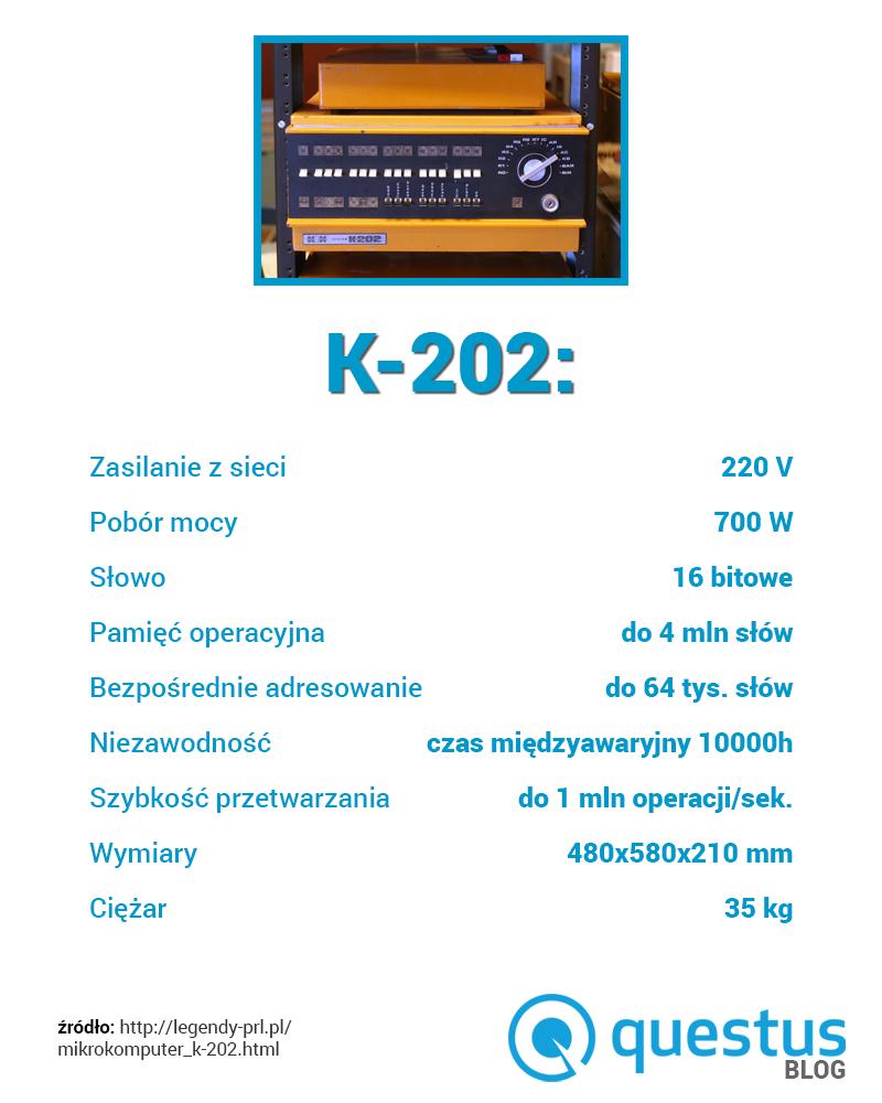 k-202 jacek karpiński