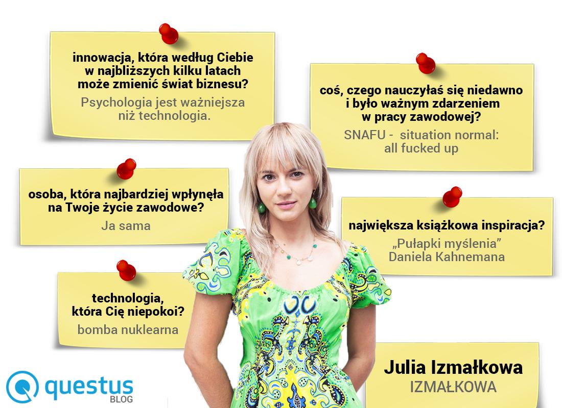 Julia Izmałkowa - wywiad zzałożycielką iCEO firmy Izmałkowa Consulting