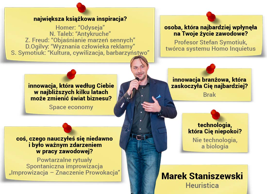 Marek Staniszewski - Questus Społeczność