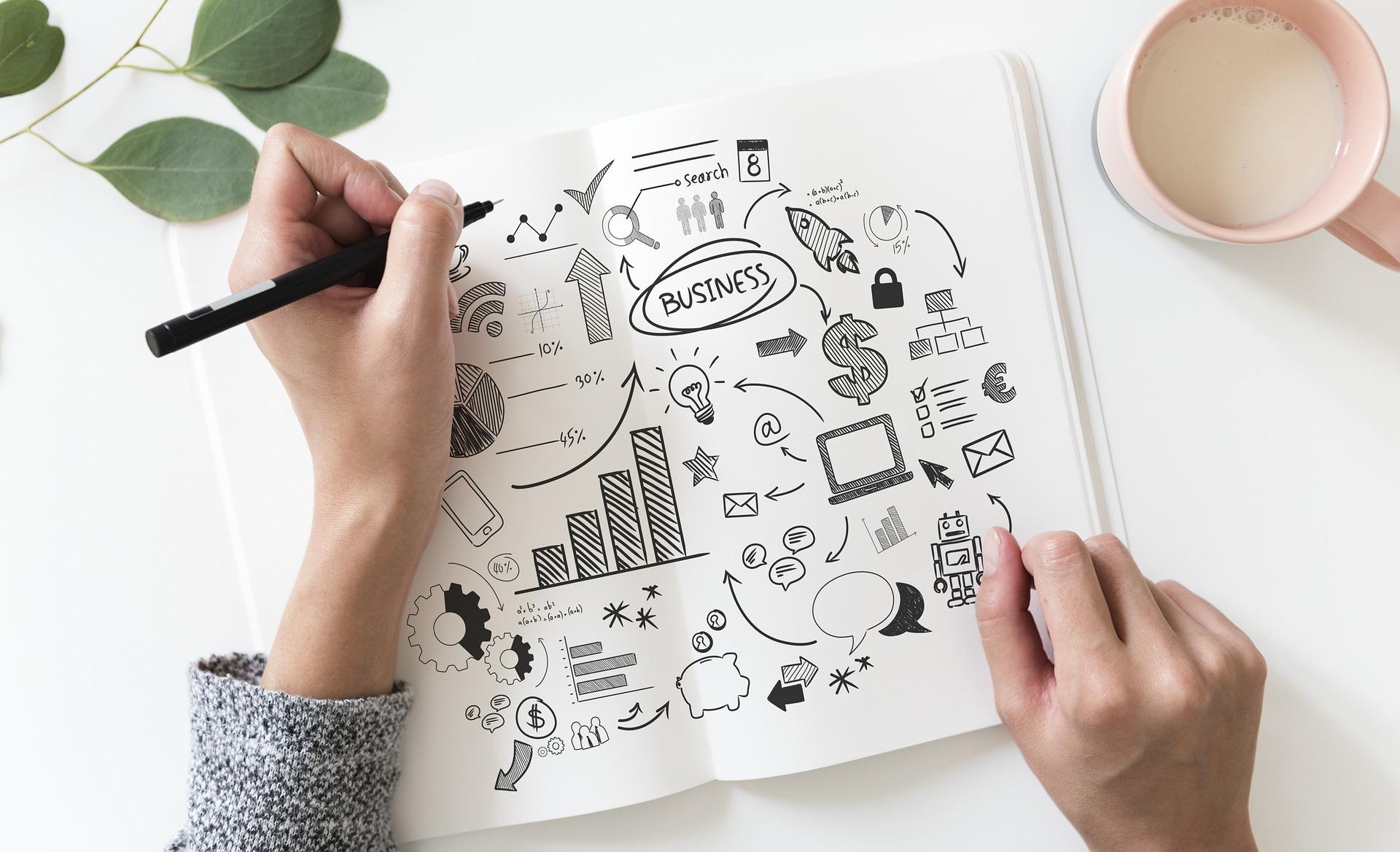 Jak zwiększyć efektywność współpracy startupów zkorporacjami