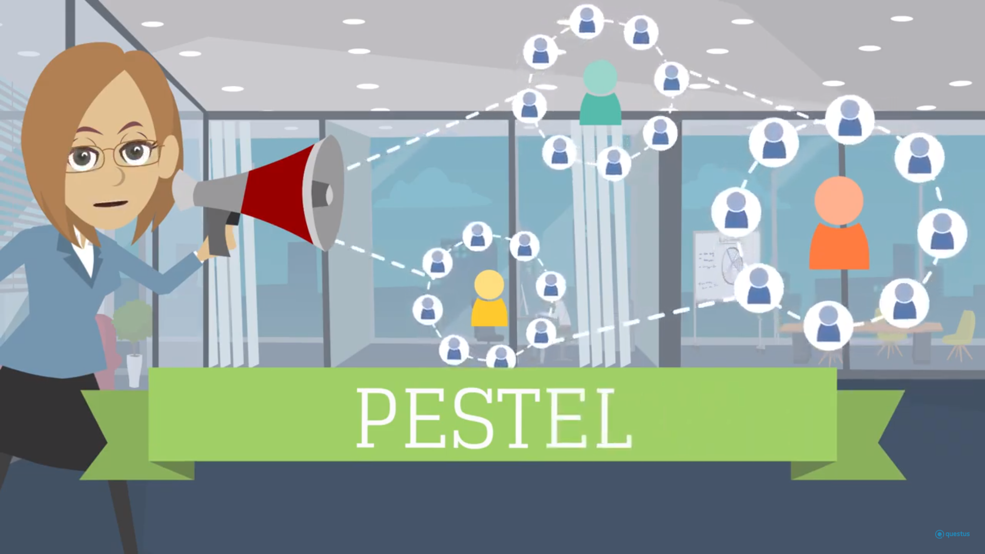 Analiza makrootoczenia: PEST iPESTEL