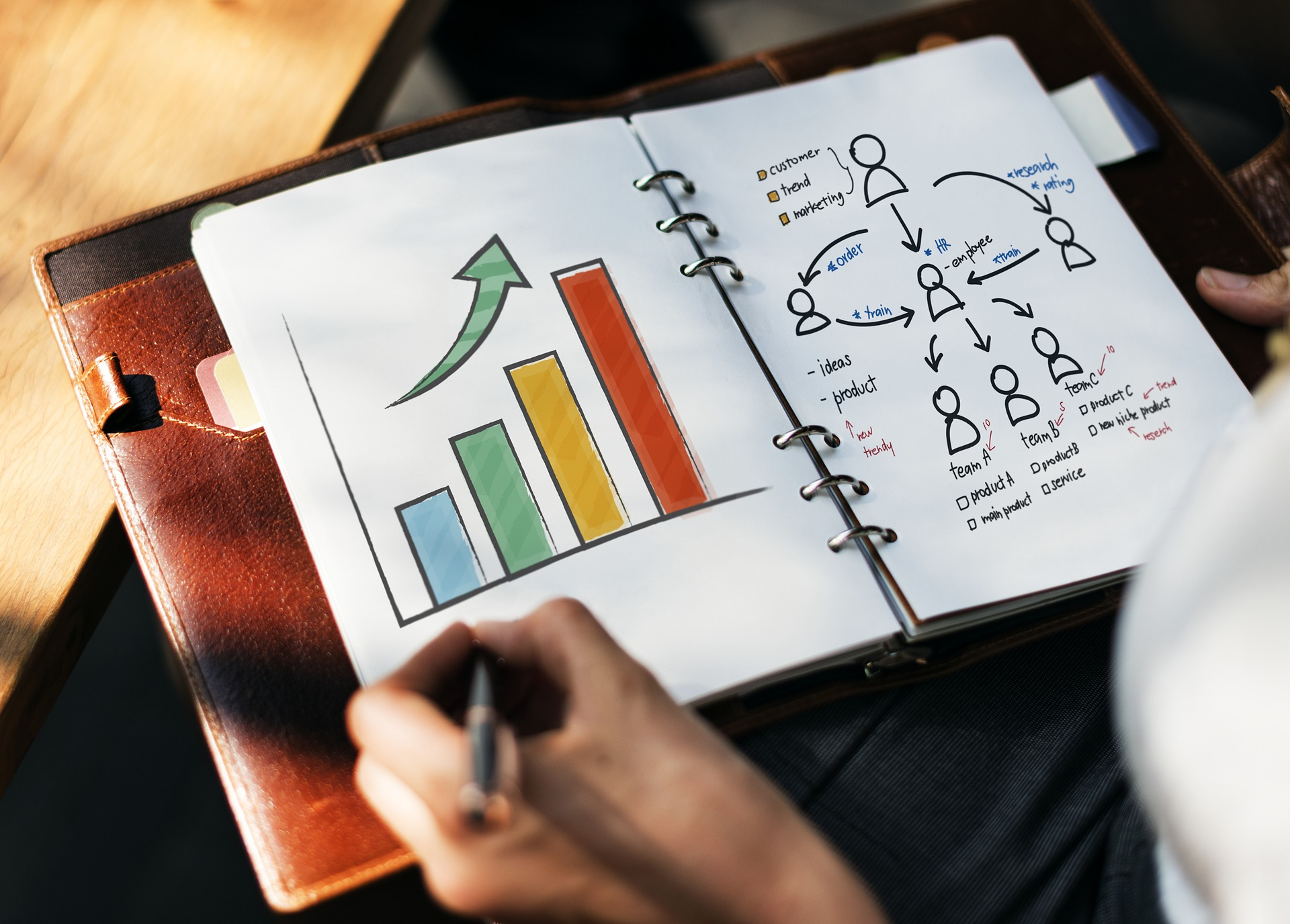 Data Storytelling: The Power of Data Visualization in Marketing