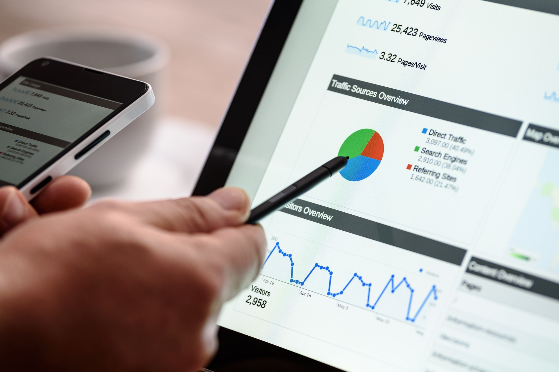 Google Analytics dla blogów iserwisów contentowych