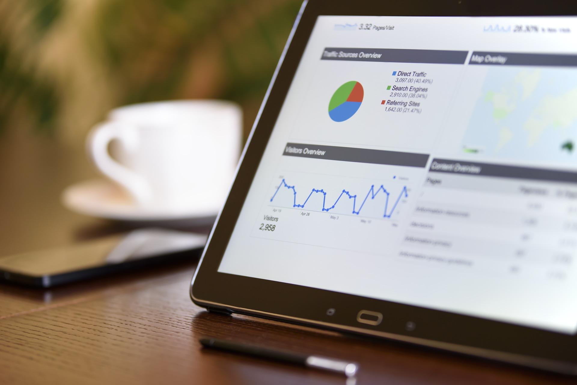 Znaczenia pomiarów wewspółczesnym marketingu