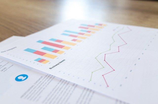 KPI i97 przykładów kluczowych wskaźników efektywności