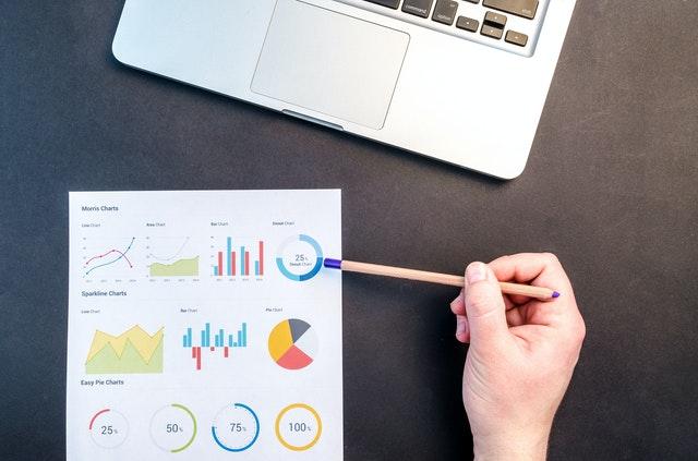 Kluczowe czynniki sukcesu każdego pomiaru wmarketingu